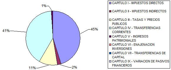 ingresos-2014